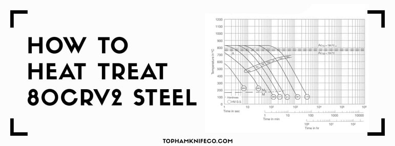 You are currently viewing How to Heat Treat 80CRV2 Steel